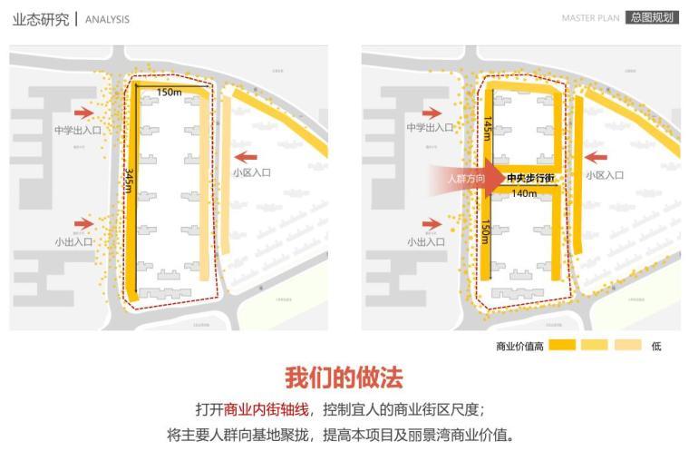 [福建]新中式风高层+洋房住宅建筑投标方案_13