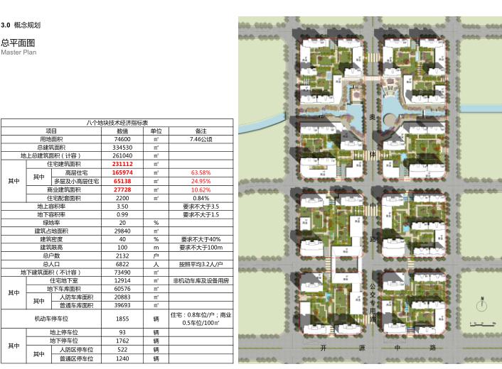 济南张马片区体验示范区及首开区方案设计_9
