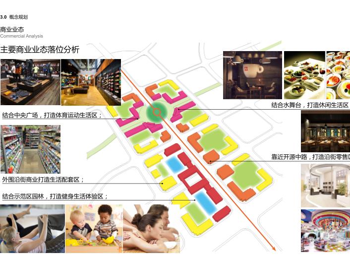 济南张马片区体验示范区及首开区方案设计_10