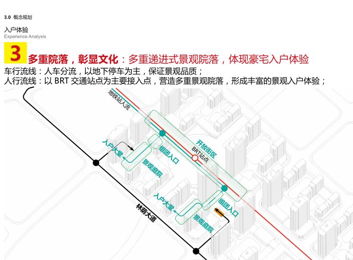 济南张马片区体验示范区及首开区方案设计_11