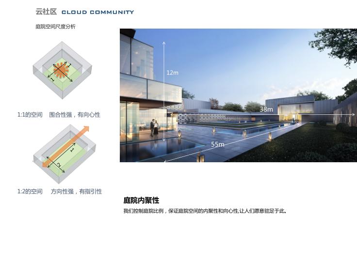 济南容积率3.5现代风格高层住宅方案文本_7