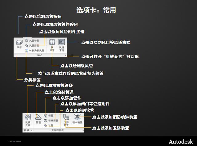 Revit系列软件机电基础培训(PPT)_2