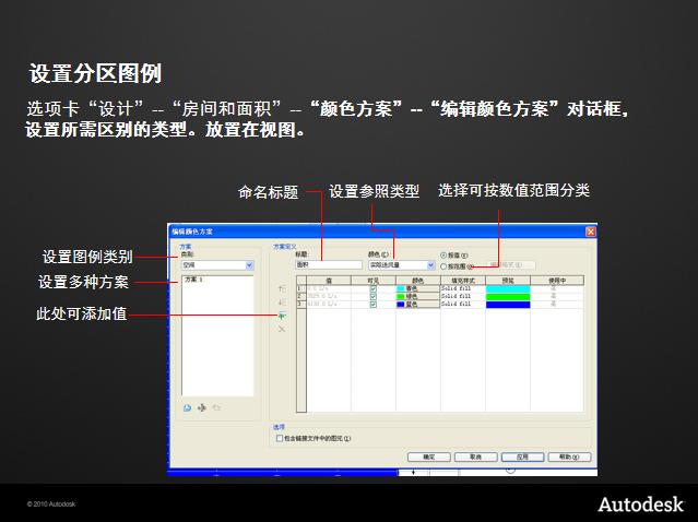 Revit系列软件机电基础培训(PPT)_4