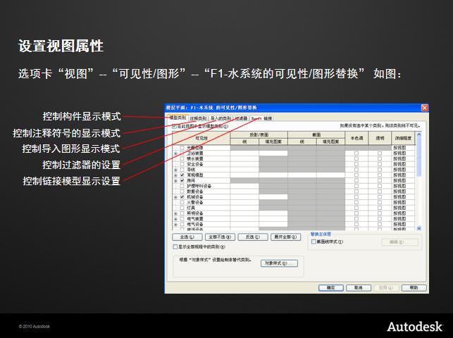 Revit系列软件机电基础培训(PPT)_6