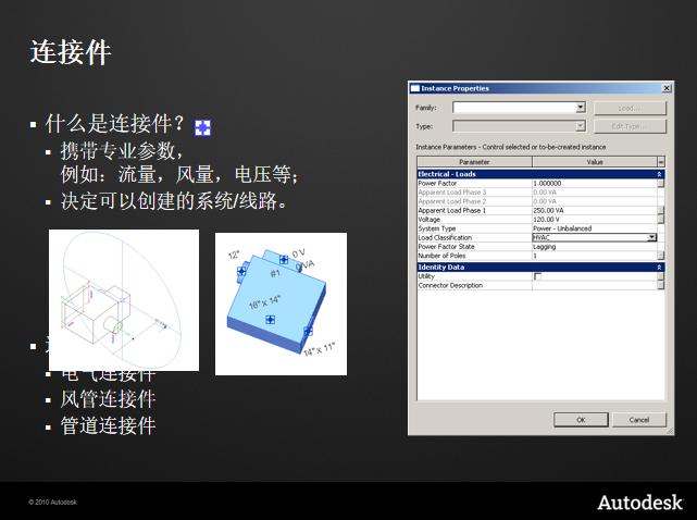 Revit系列软件机电基础培训(PPT)_10
