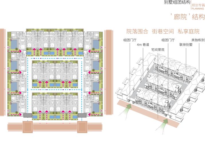 青岛惠普联排合院高层住宅公寓建筑方案文本_7