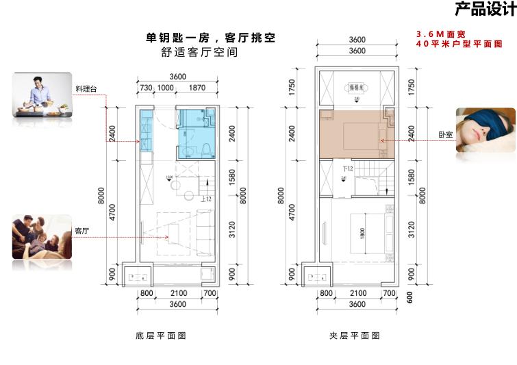 青岛合院别墅_公寓住宅建筑方案设计文本_6