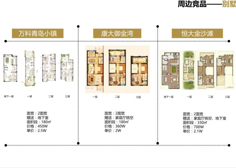 青岛合院别墅_公寓住宅建筑方案设计文本_4