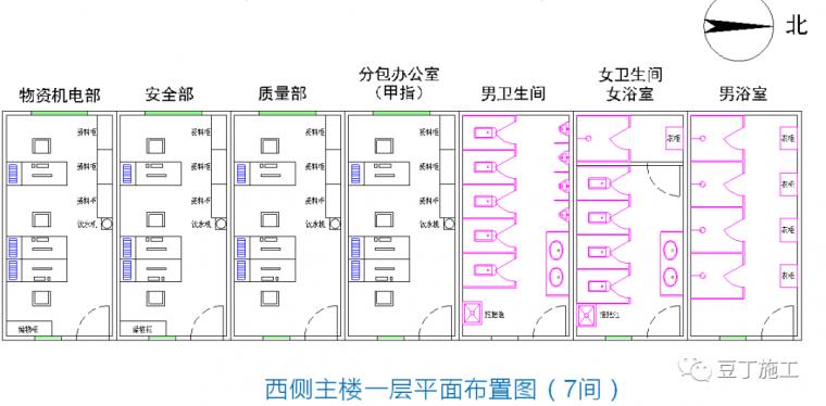 中建临时设施标准化实施方案落地案例_11