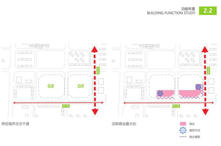 江西现代国际化+低碳生态商业+住宅公寓方案_6
