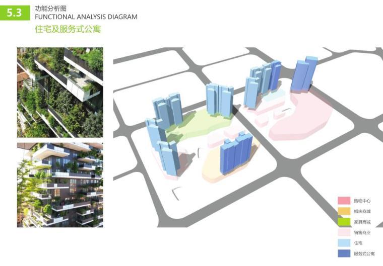 江西现代国际化+低碳生态商业+住宅公寓方案_16