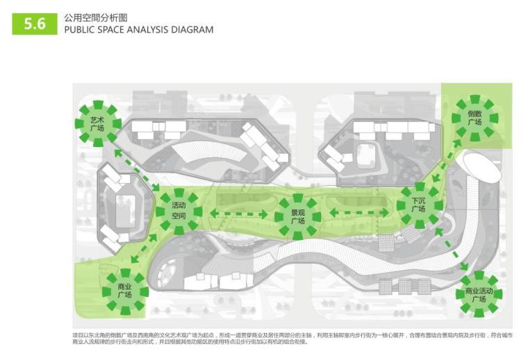 江西现代国际化+低碳生态商业+住宅公寓方案_5