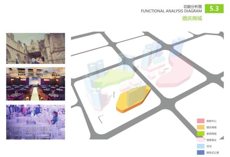 江西现代国际化+低碳生态商业+住宅公寓方案_7