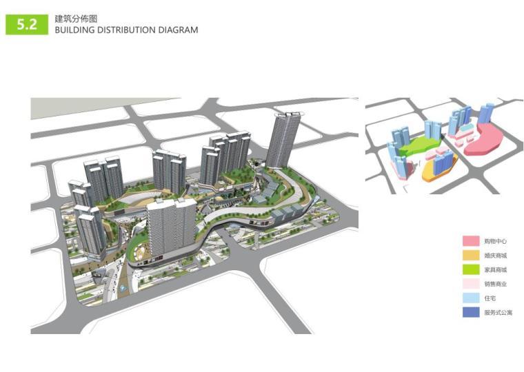 江西现代国际化+低碳生态商业+住宅公寓方案_8