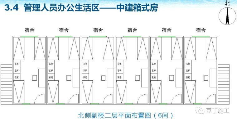 中建临时设施标准化实施方案落地案例_16
