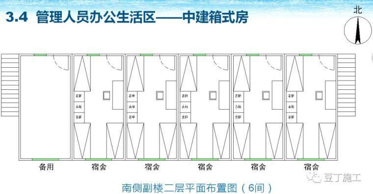 中建临时设施标准化实施方案落地案例_21
