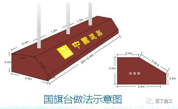 中建临时设施标准化实施方案落地案例_24