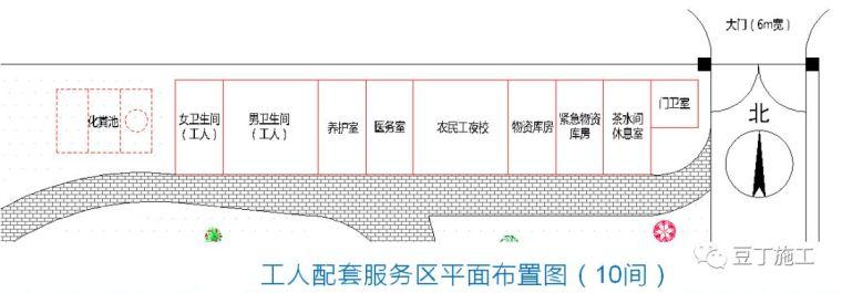 中建临时设施标准化实施方案落地案例_29