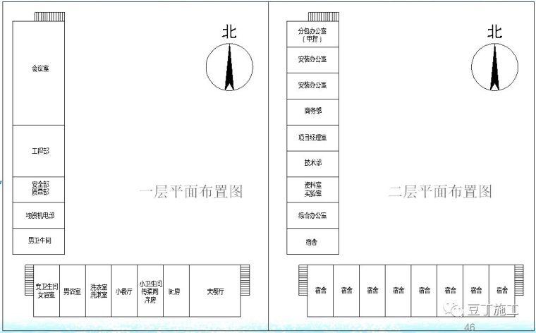 中建临时设施标准化实施方案落地案例_40