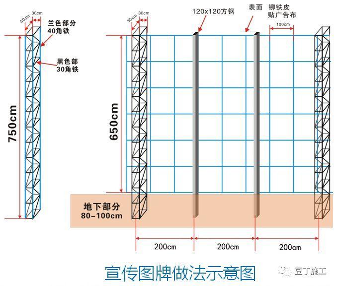 中建临时设施标准化实施方案落地案例_45