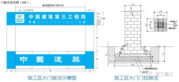 中建临时设施标准化实施方案落地案例_43