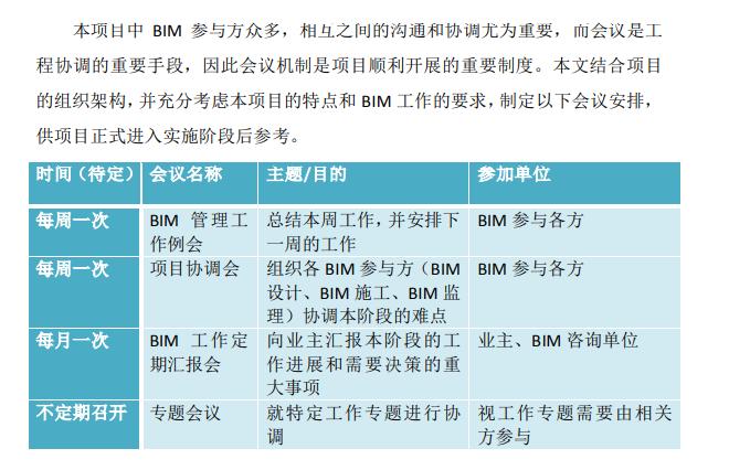 知名博览会场馆BIM技术方案(157页)_8