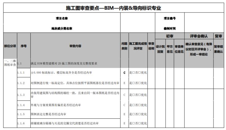 BIM模型第三方全专业审查要点(70页)_8