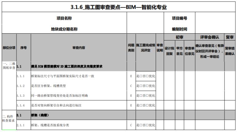 BIM模型第三方全专业审查要点(70页)_7