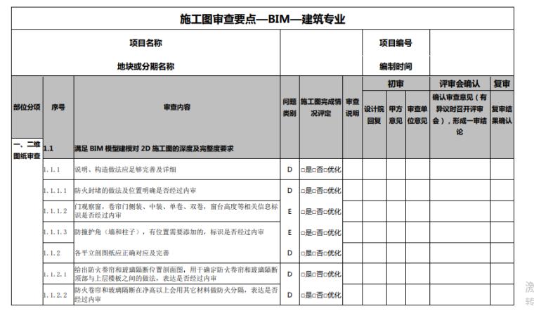 BIM模型第三方全专业审查要点(70页)_2