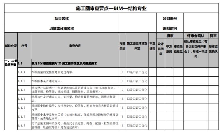 BIM模型第三方全专业审查要点(70页)_3