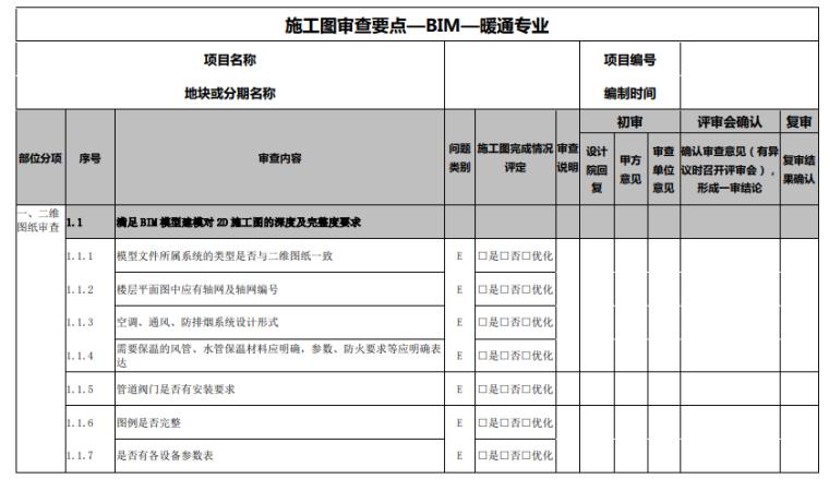BIM模型第三方全专业审查要点(70页)_5