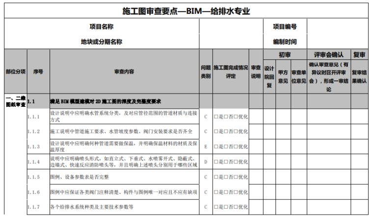 BIM模型第三方全专业审查要点(70页)_4