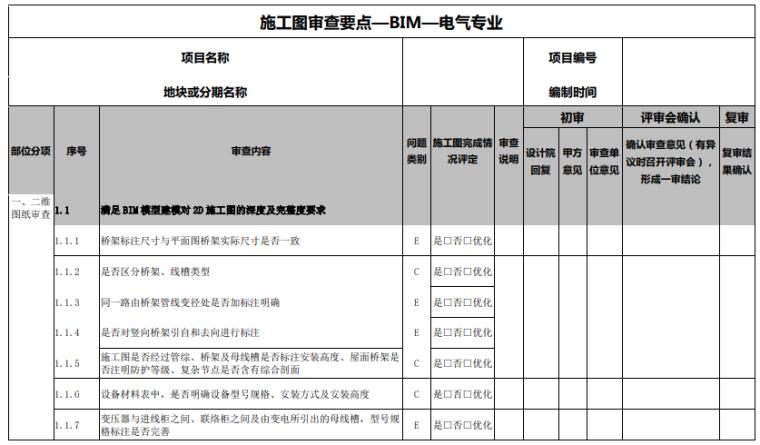 BIM模型第三方全专业审查要点(70页)_6