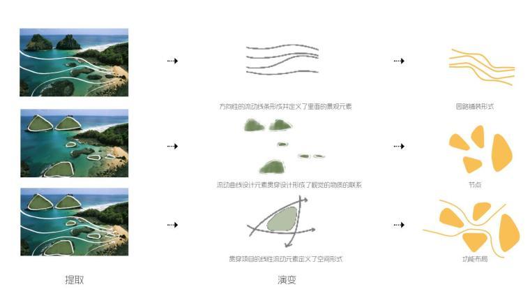 [福建]现代风格+素雅清新住宅景观成果方案_9
