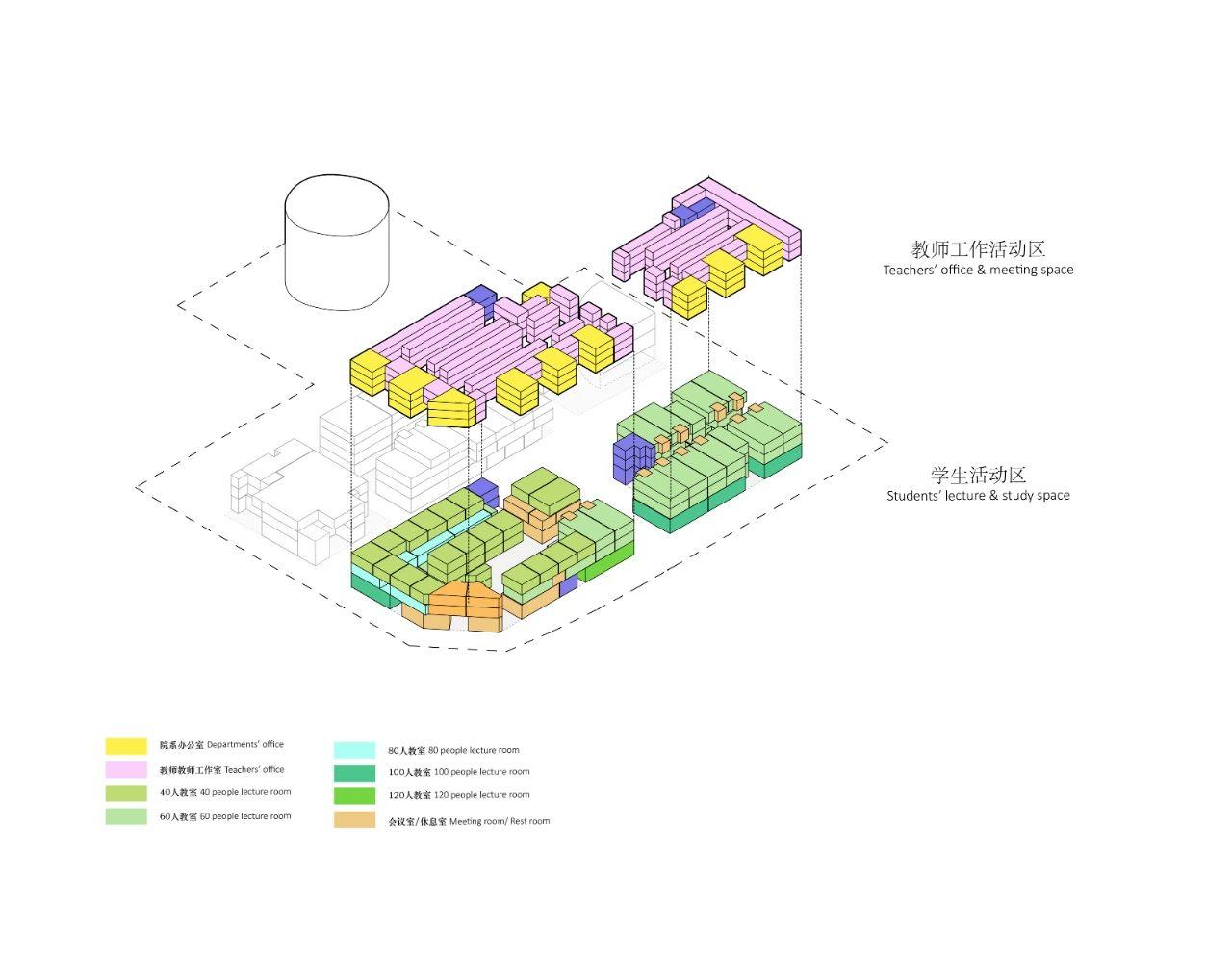 中国人民大学通州新校区,ANDStudio+BIAD_5
