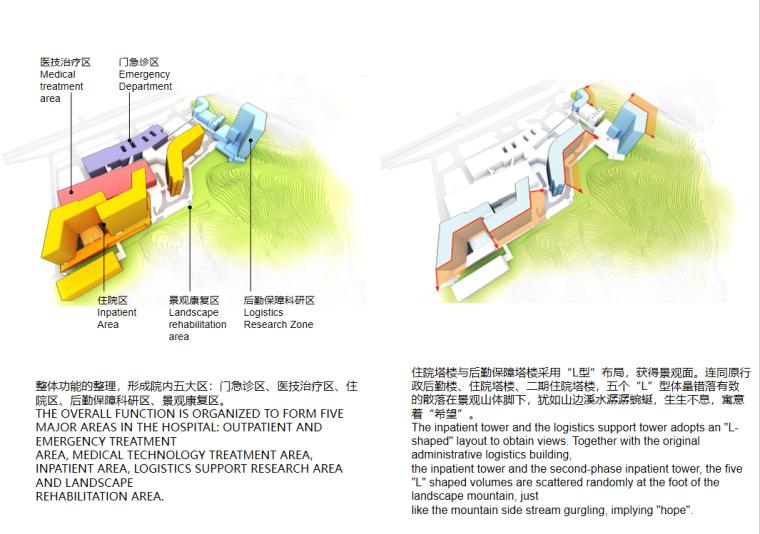 [广东]现代化生态肿瘤医院建筑设计文本PPT(_5