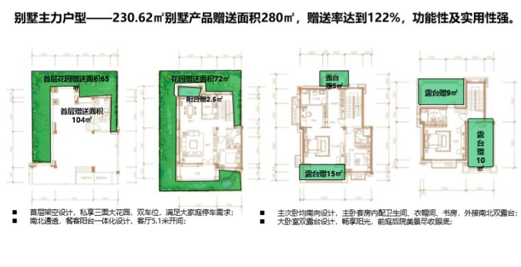 [开封]住宅及商业产品市场调研报告(244页)_2