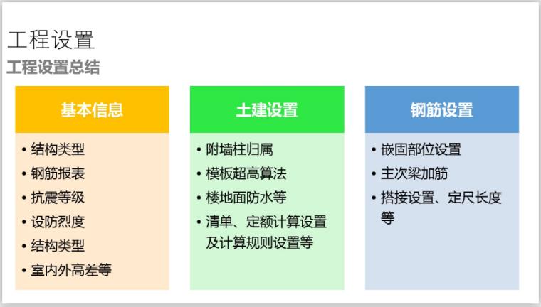 GTJ2018软件操作教程案例讲解(223页)_5