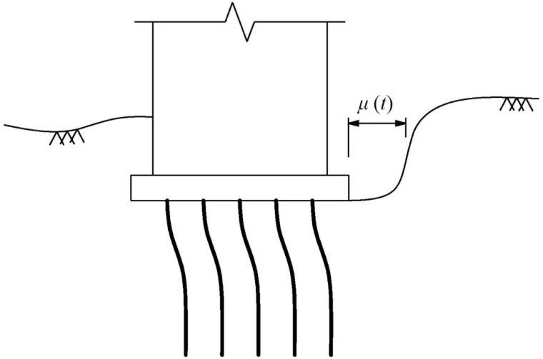 环球财富大厦地下室混凝土结构温差效应分析_7