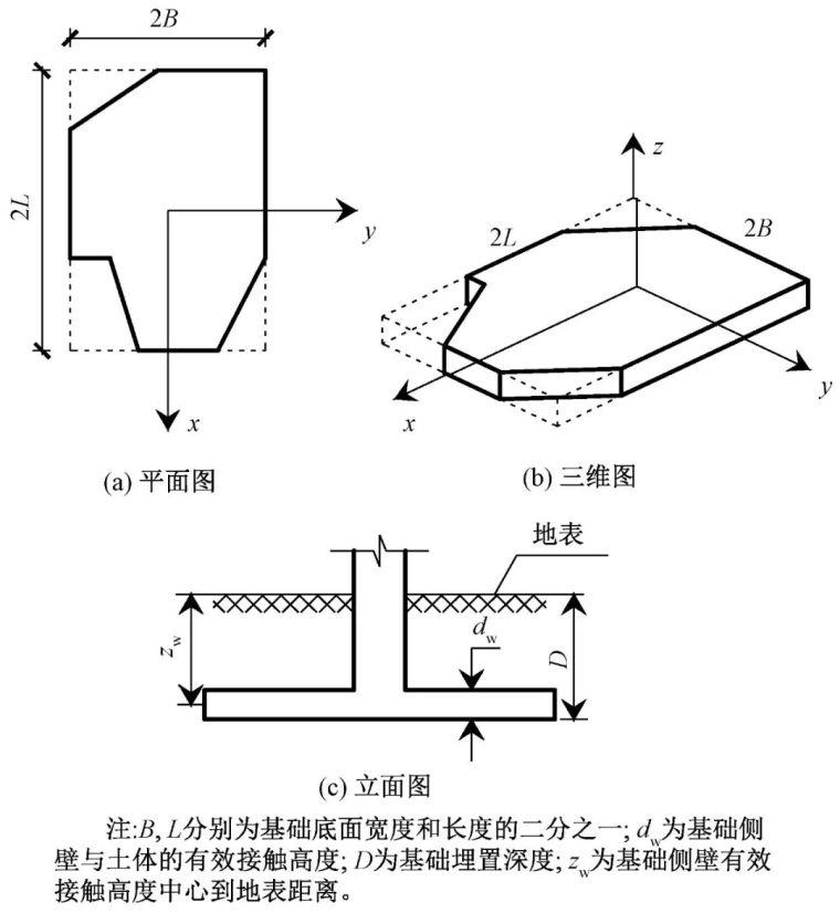 环球财富大厦地下室混凝土结构温差效应分析_8