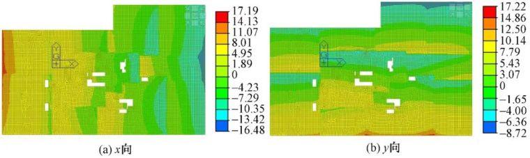 环球财富大厦地下室混凝土结构温差效应分析_19