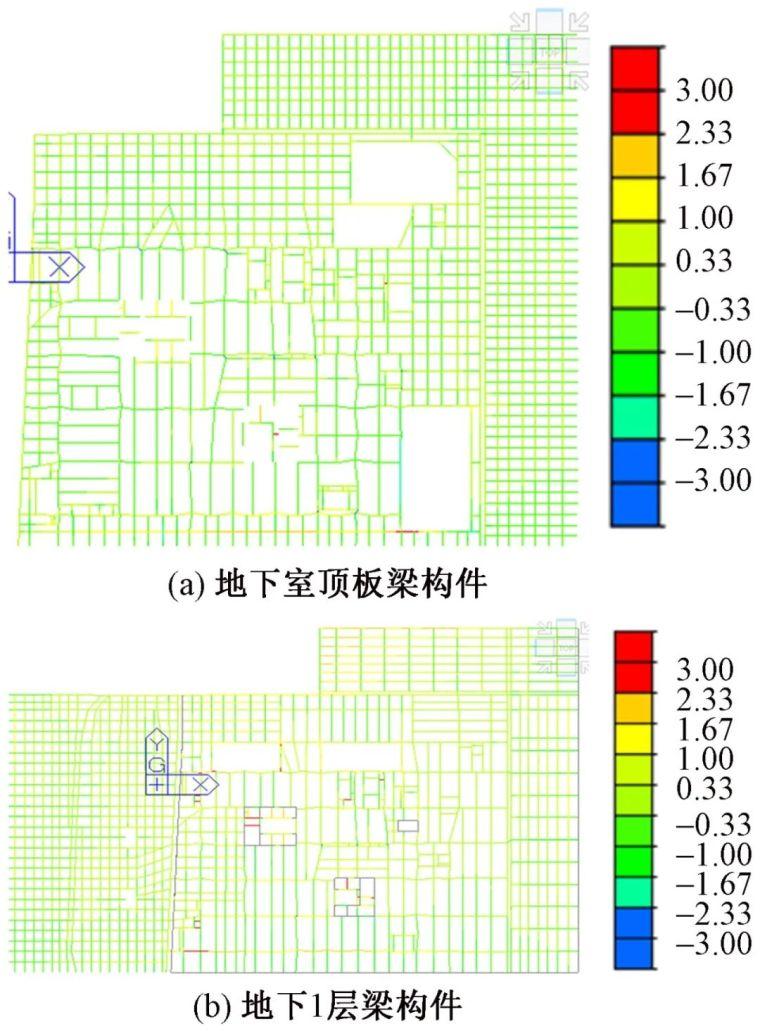 环球财富大厦地下室混凝土结构温差效应分析_22