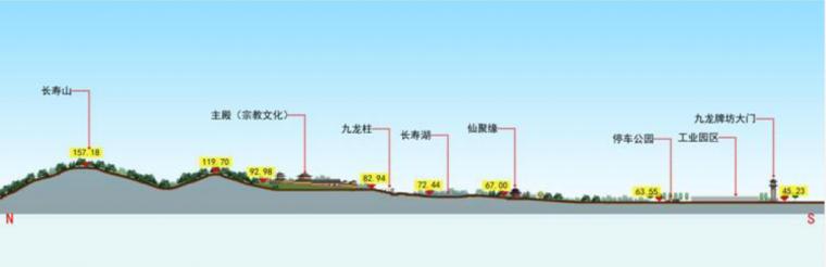 [山东]长寿山温泉度假区规划设计方案_1