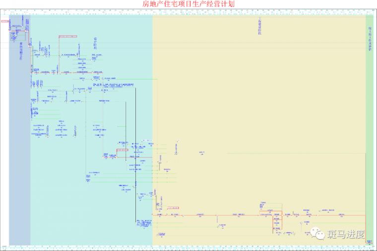 施工进度计划横道图网络图模板分享-有了这44篇施工进度计划模板新人也能编计划_3
