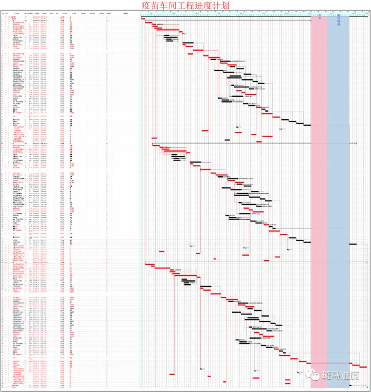 施工进度计划横道图网络图模板分享-有了这44篇施工进度计划模板新人也能编计划_4
