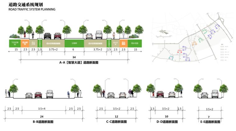 [浙江]湖州高新技术绿色智能制造产业园设计_9
