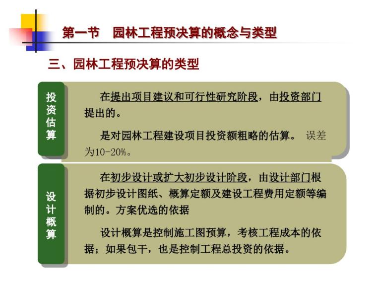 园林工程概预决算培训课件(48页)_3