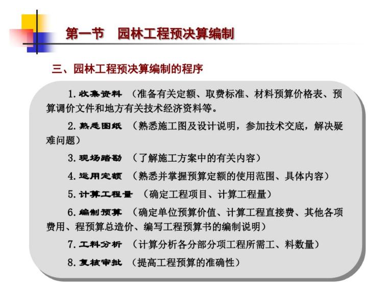 园林工程概预决算培训课件(48页)_4