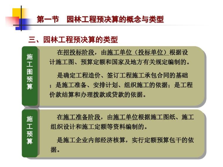 园林工程概预决算培训课件(48页)_6