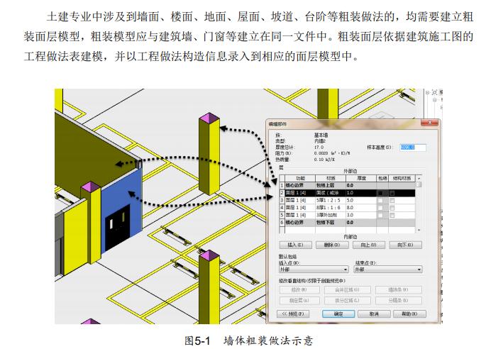 知名地产_全专业BIM建模规范(106页)_10